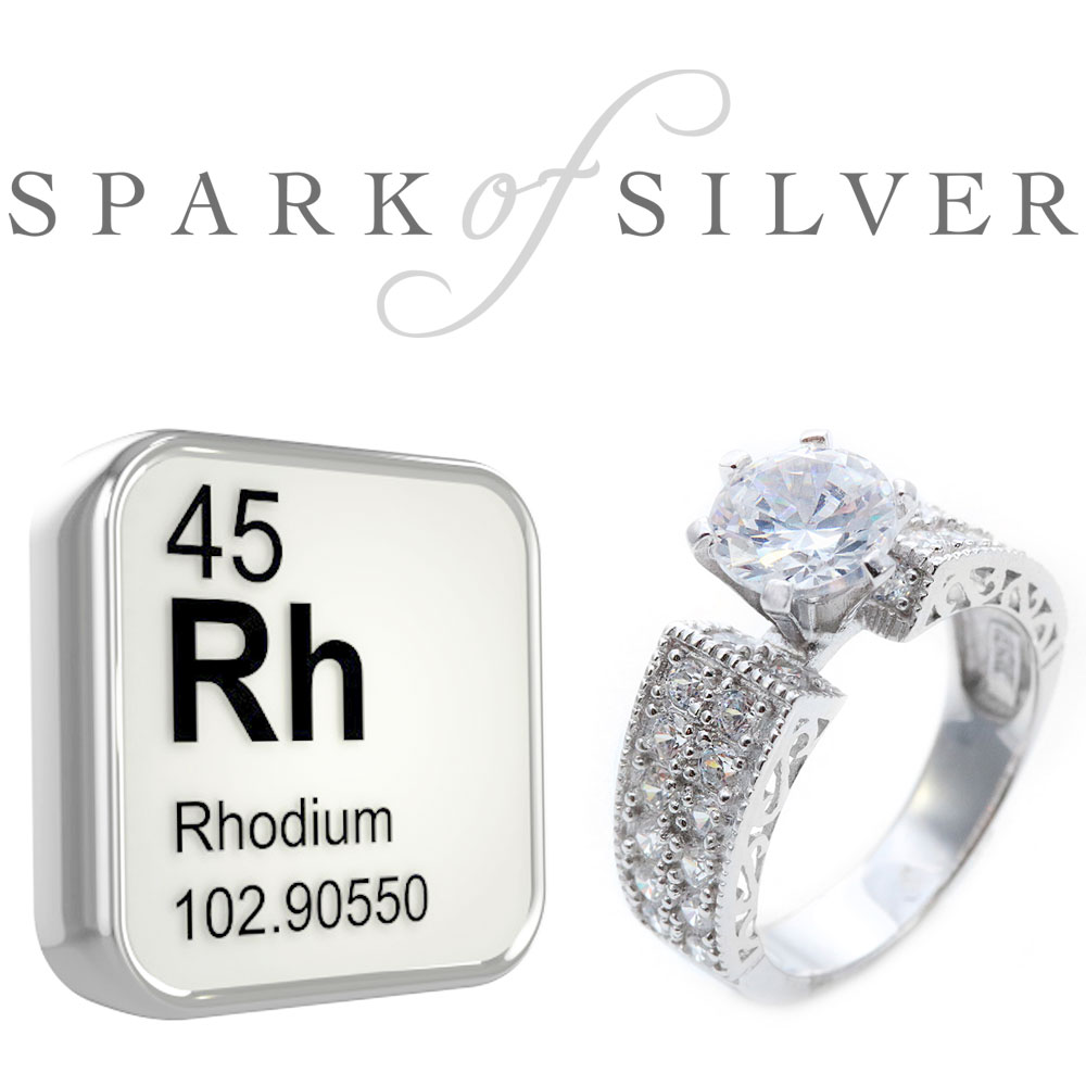 What is Rhodium Plated Sterling Silver Jewelry?